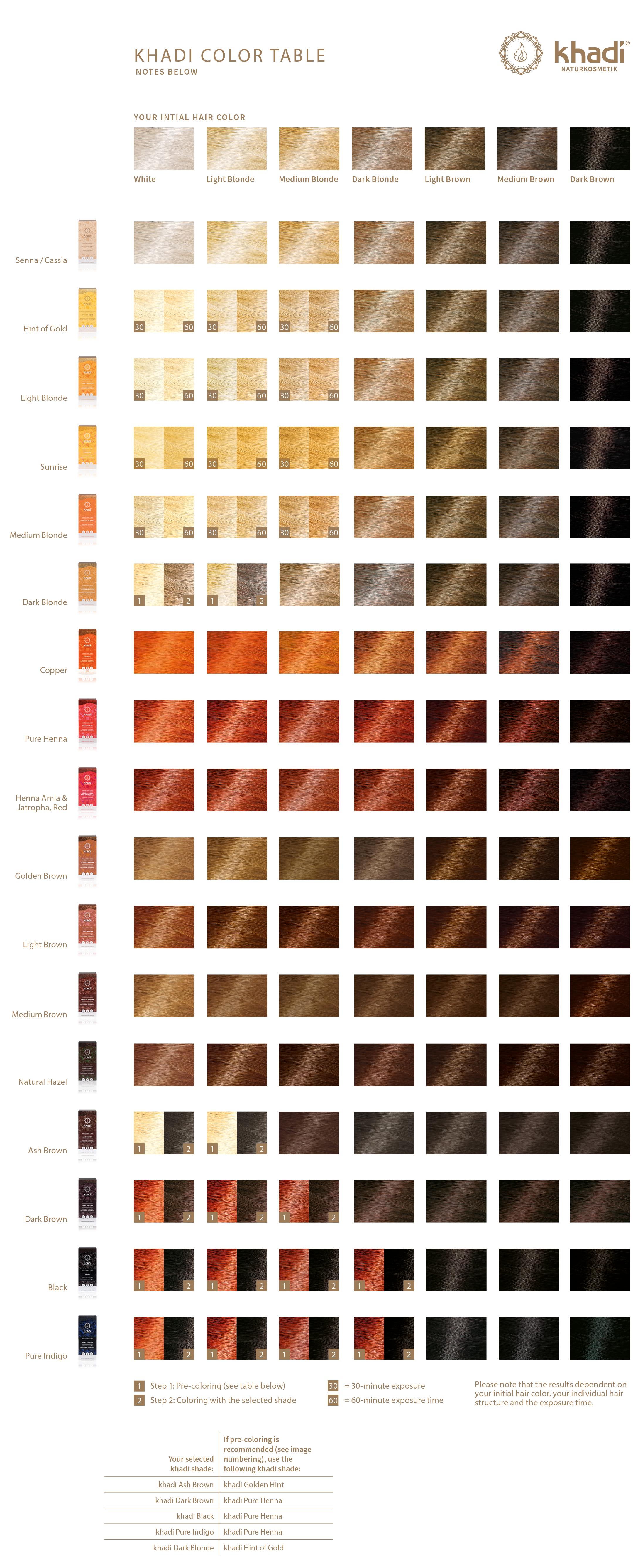 Färga ditt hår naturligt